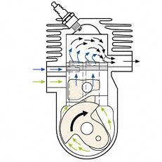 Silnik 2-MIX